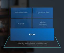 Azure-Stack-Image